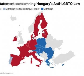 Европа се раздели на две, България остана в миналото